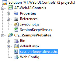 Visual Studio project structure overview